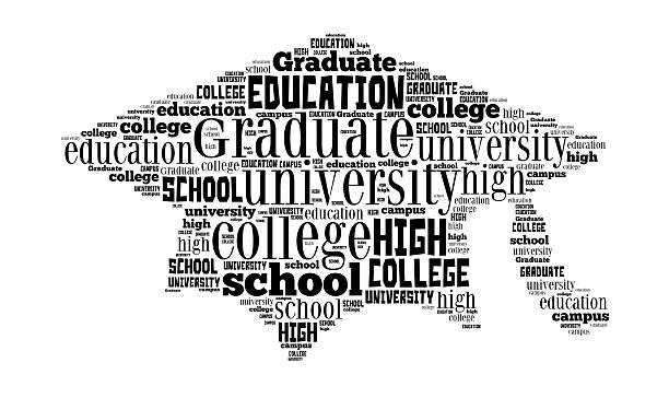 Education word cloud圖像檔