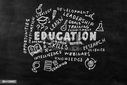 Education word clowd on blackboard