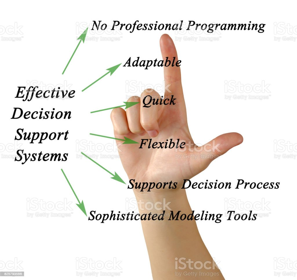 Effective Decision Support Systems stock photo