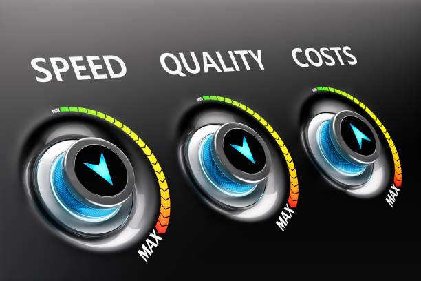 Effizienz als Geschäftsstrategie zur Produkt- und Serviceverbesserung – Foto