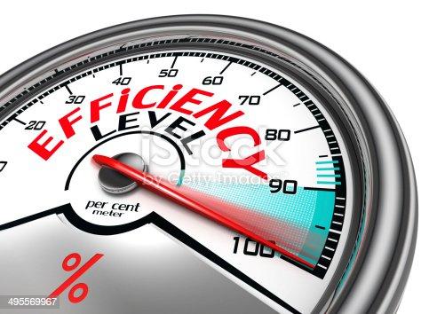 istock efficiency level conceptual meter 495569967