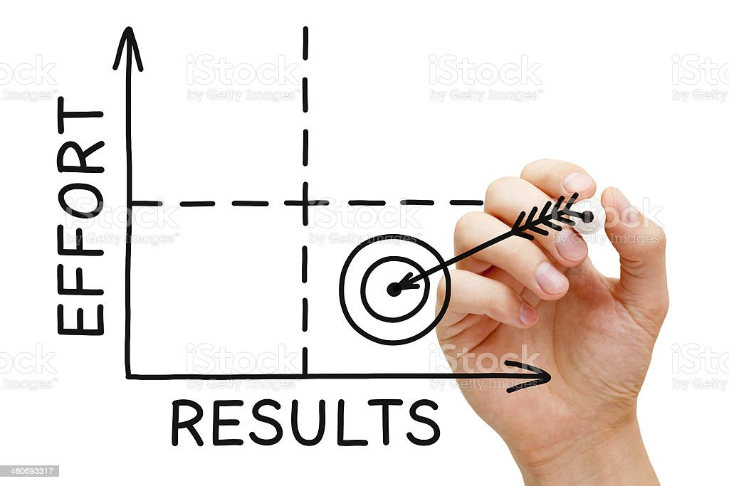 Effort Results Graph stock photo