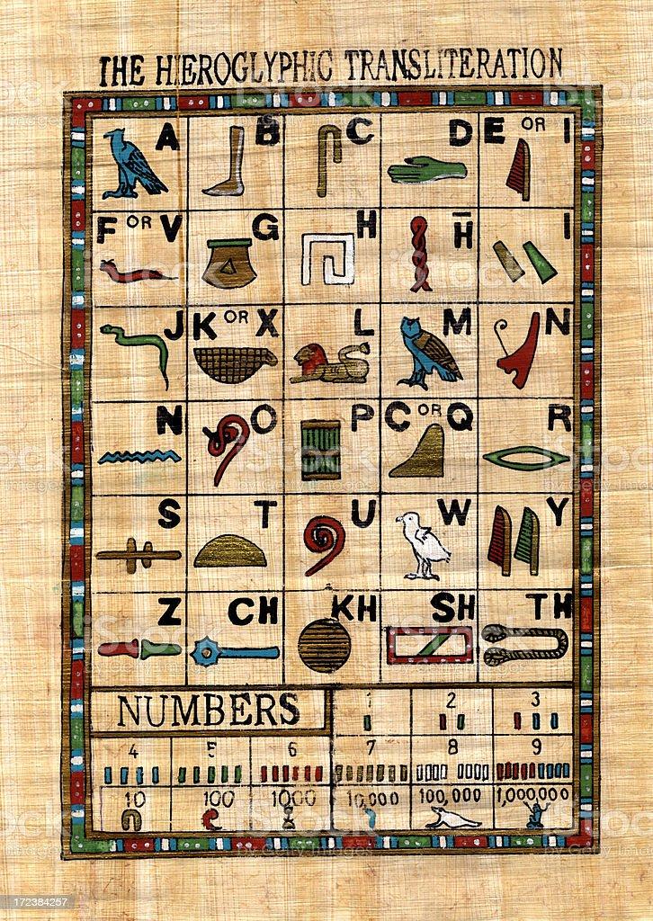 egyptian alphabet - hieroglyphs XXL royalty-free stock photo