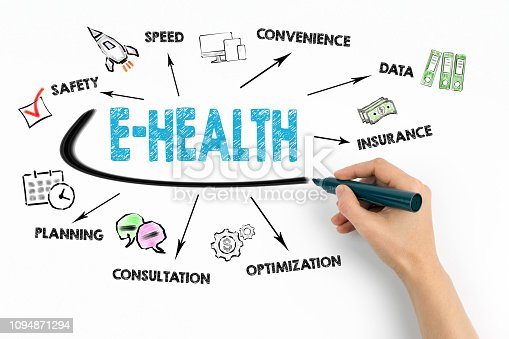 istock E-health Concept. Chart with keywords and icons 1094871294