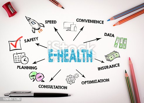 istock E-health Concept. Chart with keywords 1094871280