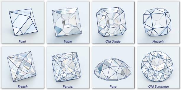 タイトルを持つ8つの古代ダイヤモンドカットスタイル、白い背景に輪郭を描いたファセット ストックフォト