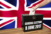UK Election Ballot Box 8 June 2017