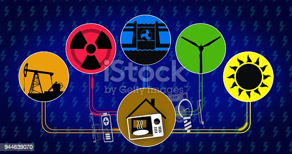 istock Electricity source production and consumption concept 944639070