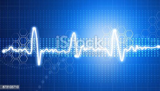 istock Electrocardiogram, ecg background 873103710