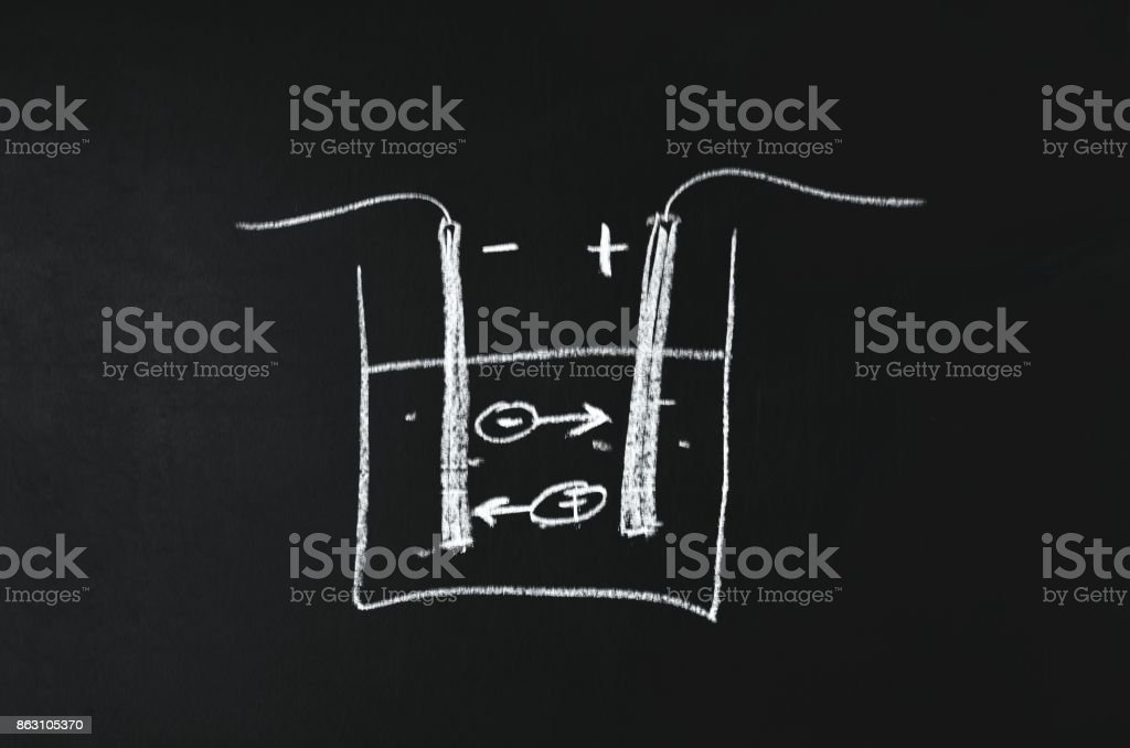Electrolysis process. Electric current in solutions and electrolytes. stock photo