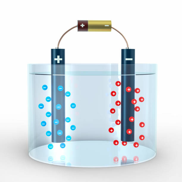 Electrolysis process of water with anode and cathode in water and battery power Electrolysis process of water with anode and cathode in water and electric battery. Negative blue Anions and positive red Cations go towards metal pipe. 3D Illustration anode stock pictures, royalty-free photos & images