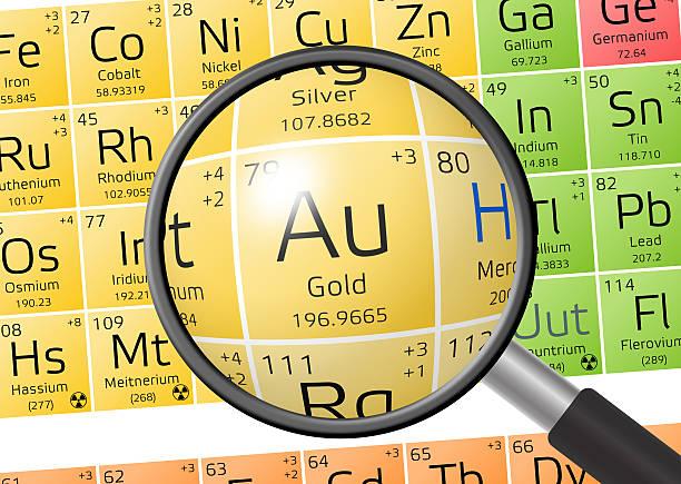 element of aurum or gold with magnifying glass - aurum stock-fotos und bilder