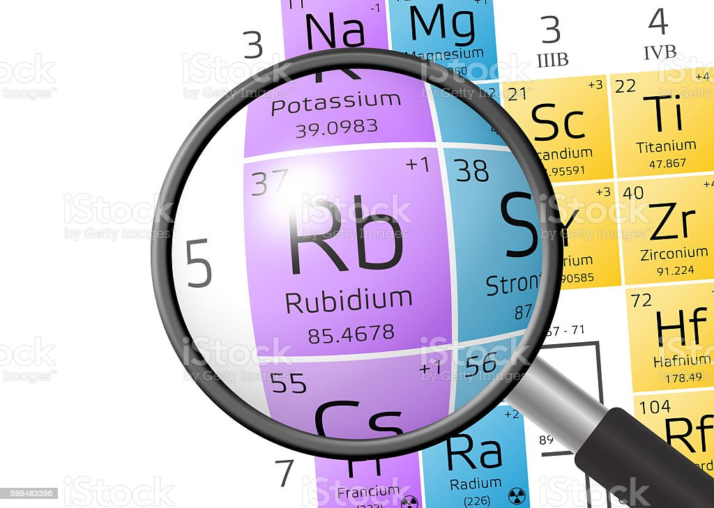 Element of Rubidium with magnifying glass stock photo