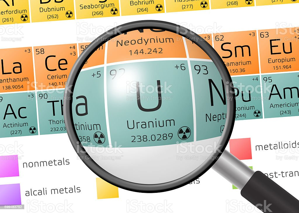 Element of Uranium with magnifying glass stock photo