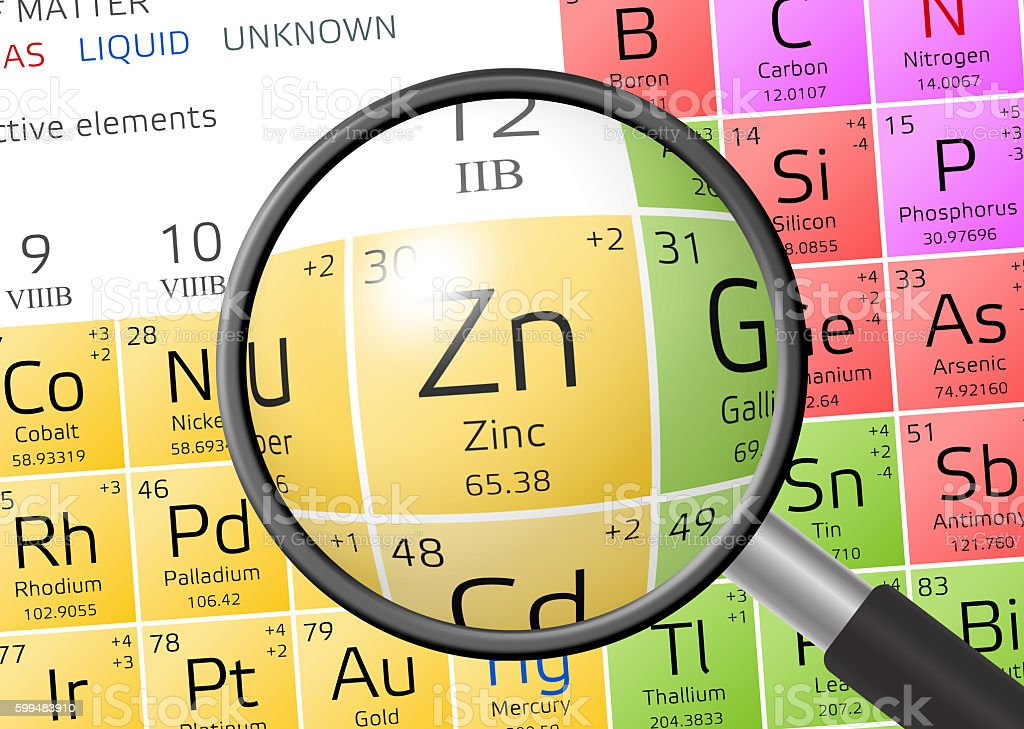 Element of Zinc with magnifying glass stock photo