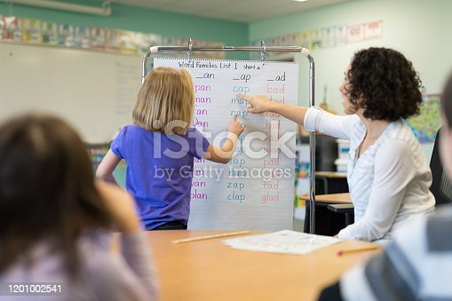 A young ethnic teacher talks with students as they sit around a table and work on spelling together. A girl is up front pointing at spelling words on a large sheet of paper hanging down.