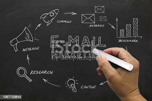 istock Email marketing online message communication blackboard 1067733844