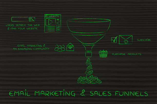 email marketing & sales funnels, with captions and icons stock photo