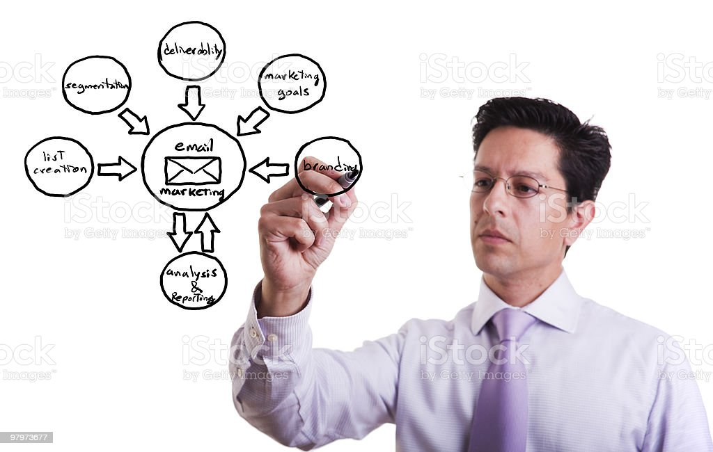 EMail Marketing strategy royalty-free stock photo