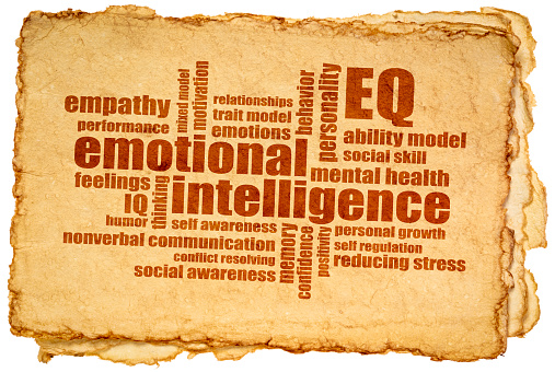 emotional intelligence (EQ) word cloud on an isolated sheet of handmade paper, empathy, feeling, communication and personal development concept