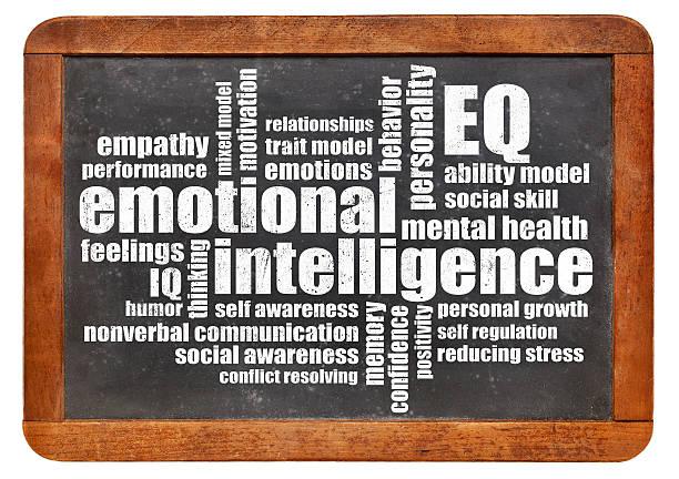emotional intelligence (EQ) word cloud stock photo