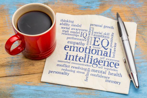 inteligencja emocjonalna (eq) chmura słów - inteligencja zdjęcia i obrazy z banku zdjęć
