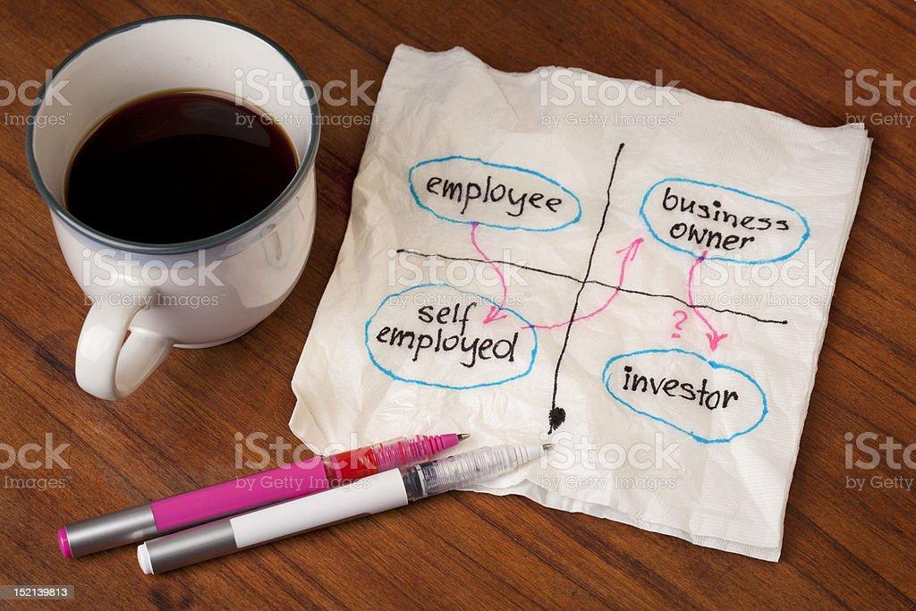 employee career shift royalty-free stock photo
