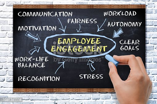 Employee engagement concept with text on blackboard