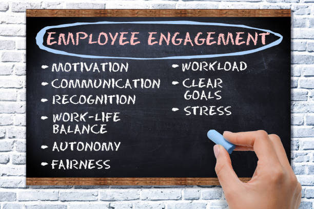 employee engagement concept with text on blackboard - employee engagement stock photos and pictures