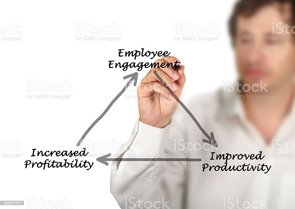 Employee Engagement stock photo