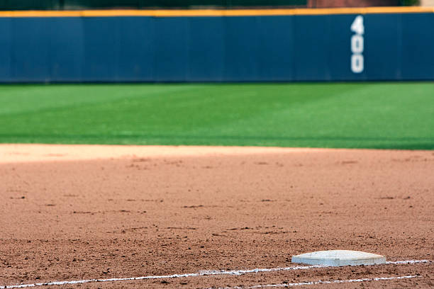 Empty Baseball Field Highlights First Base And Outfield Wall Empty baseball field highlights first base and outfield wall. baseball diamond stock pictures, royalty-free photos & images