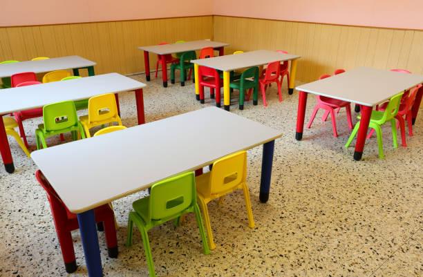 leeres Klassenzimmer einer Schule wegen grippeepidemie – Foto