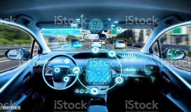 Empty cockpit of vehicle hud and digital instruments panel autonomous picture id829191978?b=1&k=6&m=829191978&s=612x612&h=zekoxdh3rk 6nl k1eo6mny21jr9oi1dnwmz8oobdjk=