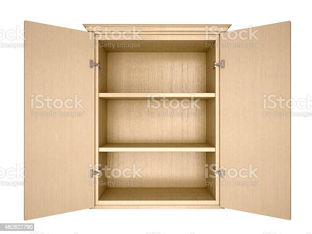 Empty cupboard picture id482822790?b=1&k=6&m=482822790&s=612x612&h=as1is z7zeqpee0jpkgi6l85udrbagrm6x d baorlg=