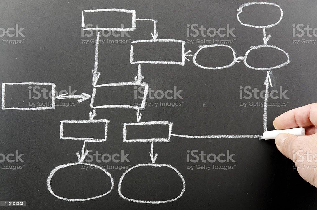 empty diagram royalty-free stock photo