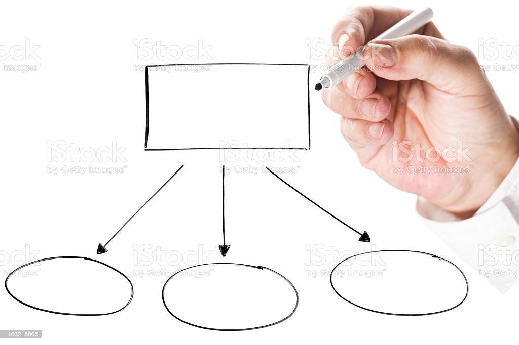 Diagrama de flujo de vaco fotografa de stock y ms imgenes de diagrama de flujo de vaco foto de stock libre de derechos ccuart Images