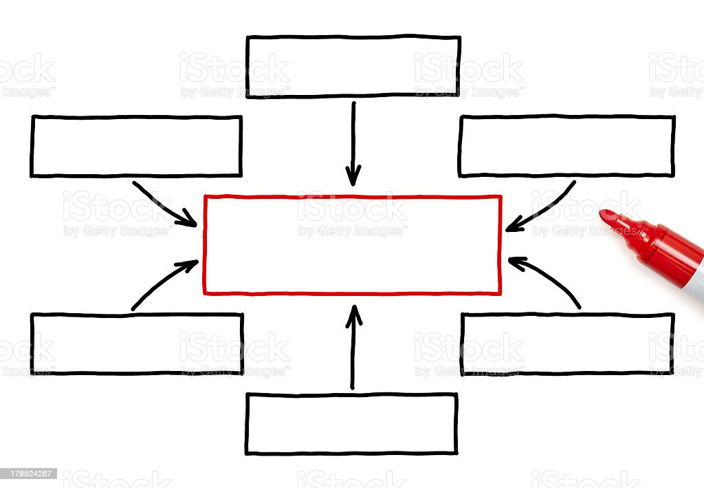 Empty Flow Chart Red Marker stock photo