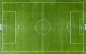 Aerial view of Empty Green football pitch - soccer game.