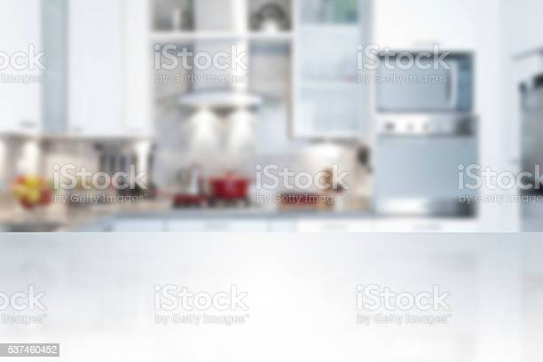 Empty kitchen countertop picture id537460452?b=1&k=6&m=537460452&s=612x612&h=nc2pzp0f5obahu478agi69pp4jb yhh9iquv2pgryeo=