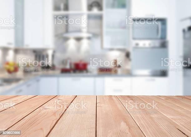 Empty kitchen wood countertop picture id629602666?b=1&k=6&m=629602666&s=612x612&h=2dnfixj2lyyd53zjnalr0axt7xktf8e8jahl8k2535i=