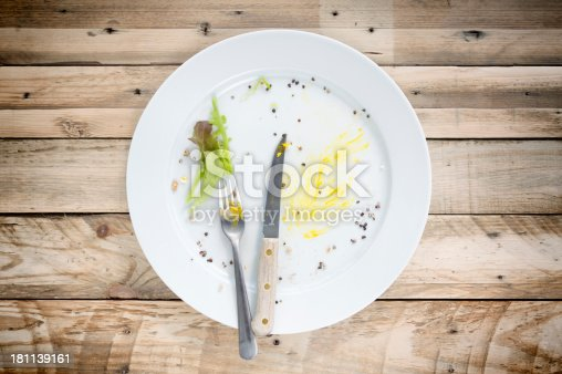 istock empty plate after brunch for washing up 181139161