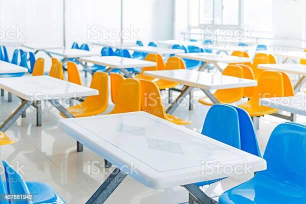 Empty school cafeteria picture id467881942?b=1&k=6&m=467881942&s=612x612&h=pbrqfxqwoov e5n7ssrdq8xetzcugylj3ql5cw1eoau=