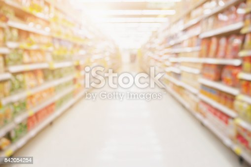 836871040 istock photo Empty Supermarket aisle shelves abstract blur defocused business background 842054254