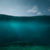 Empty underwater background with copy space
