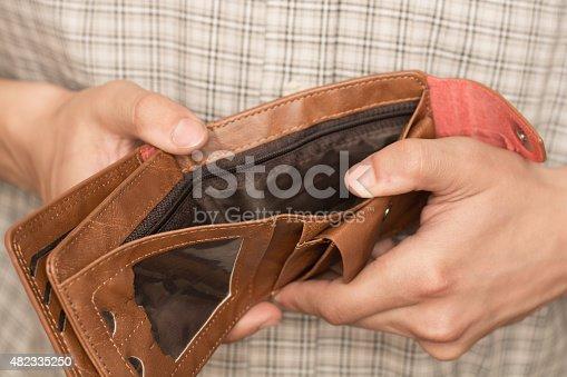 istock empty wallet 482335250