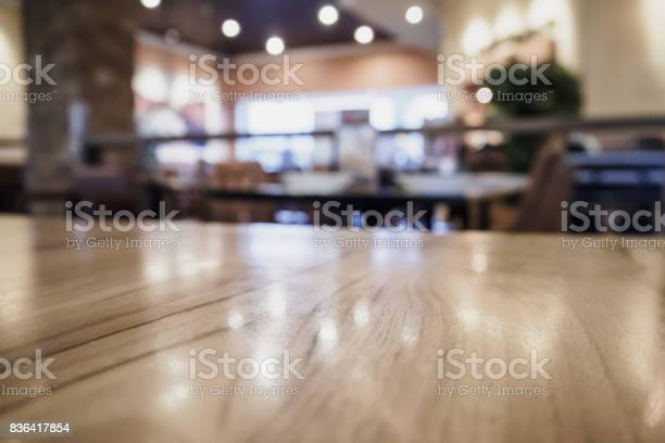 Empty wood table top with blurred cafe restaurant coffee shop picture id836417854?b=1&k=6&m=836417854&s=612x612&h=vbq35uvr 3dujz7pijqwispfo8jdrkendggkdqi4vto=