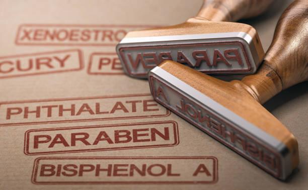 Endokrine Disruptoren Chemikalien Liste. Phthalate, Parabene und Bisphenol A. – Foto