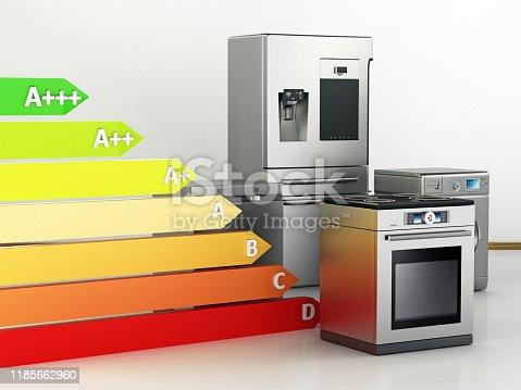 Energy chart standing near generic household appliances.