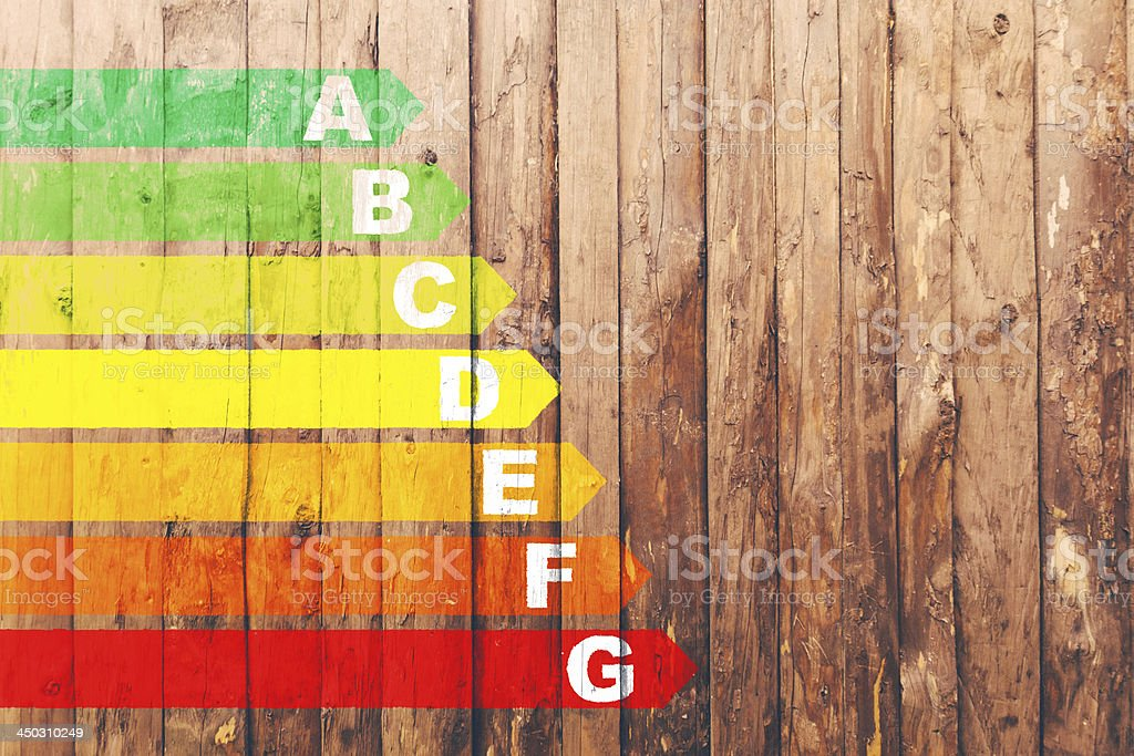 Energy efficency scale stock photo