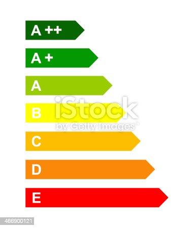 istock Energy efficency scale 466900121